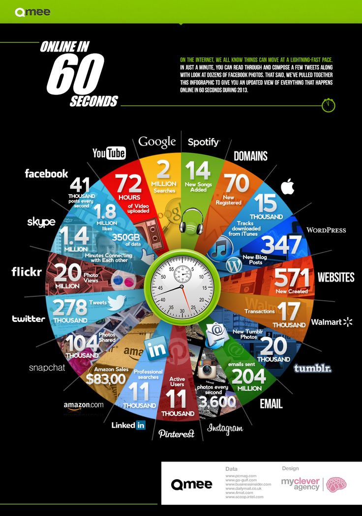60 segundos online
