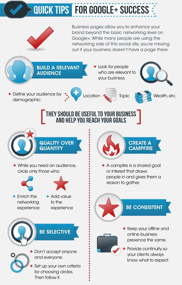 Tips para tener exito con Google Plus